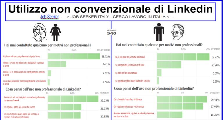 Infografica sondaggio: utilizzo non professinale di Linkedin.