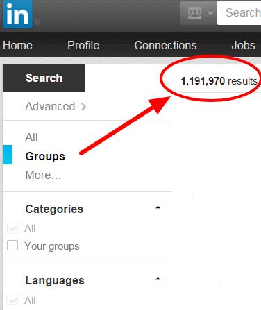 Gruppi totali visibili su Linkedin al 29-10-15