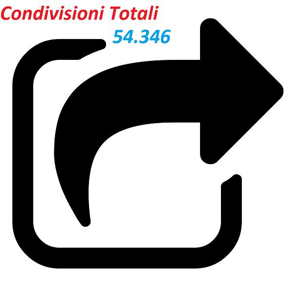 Condivisioni totali