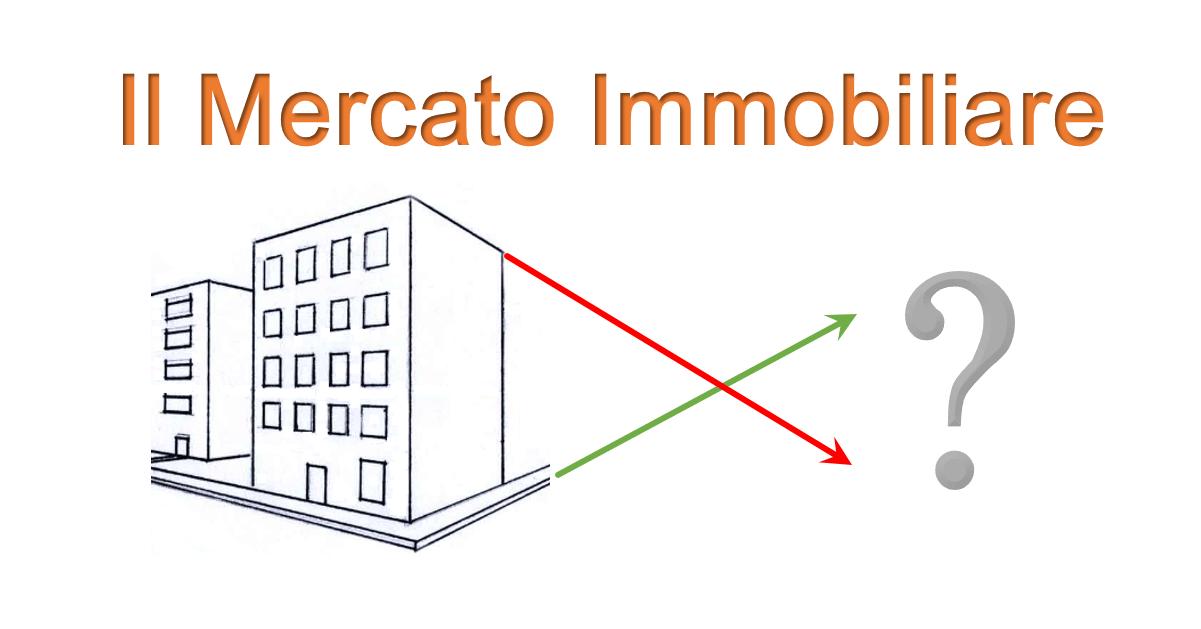 Direzione del mercato immobiliare
