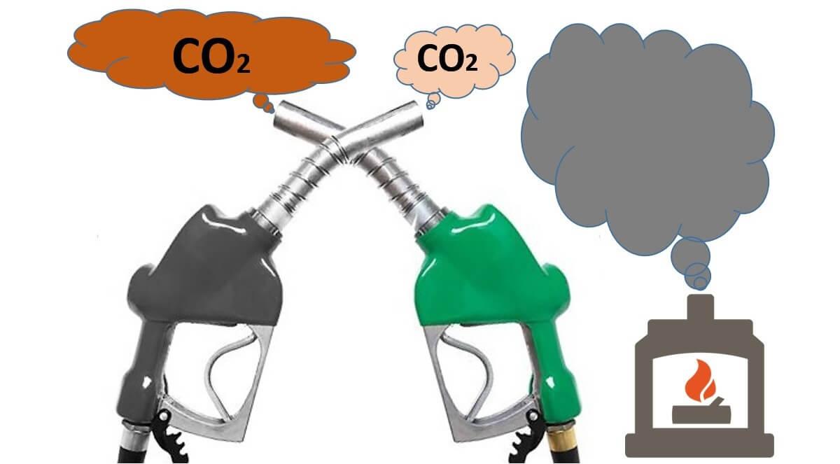 CO2 diesel e benzina